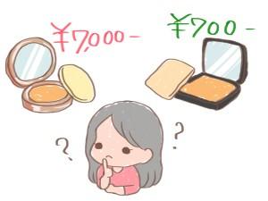 ファンデーション 価格