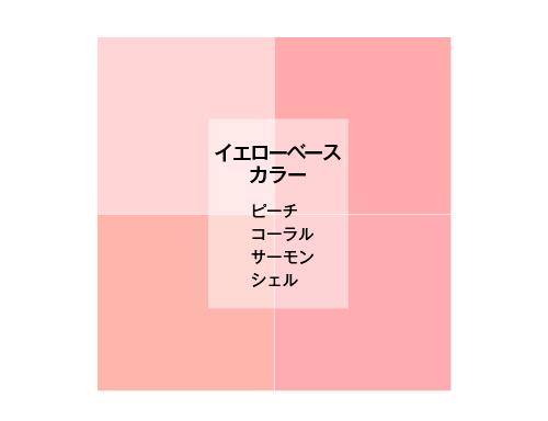 チーク口紅01