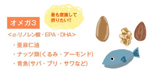 亜麻仁油02