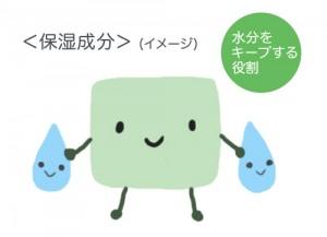 ニベア_成分01