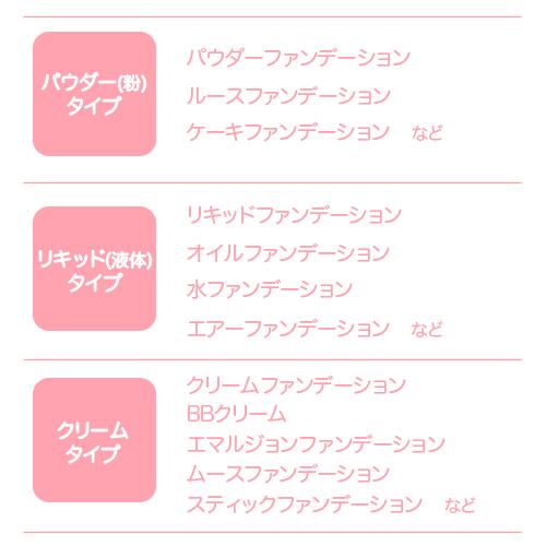 ファンデーション種類表