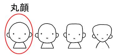 表情筋トレーニング丸顔のコピー