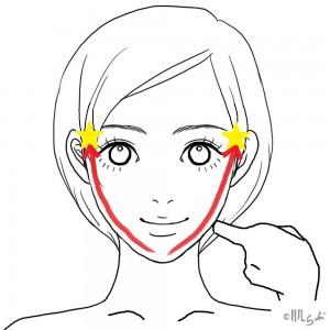 リンパマッサージ 顔 ⑤