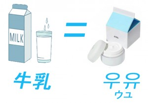 ウユクリーム 使い方 3CE 韓国コスメ 美白 色白 オルチャン 透明