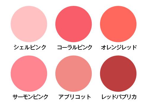 口紅 選び方 イエローベースカラー図2