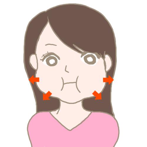 肌くすみ 顔体操1