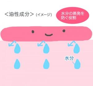 ニベア_成分02