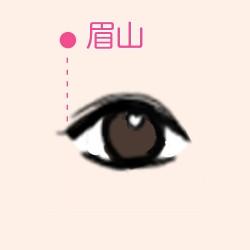 就活 眉毛2