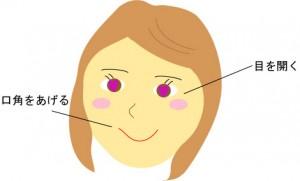 笑顔 練習6