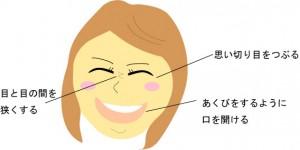 笑顔 練習5