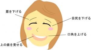笑顔 練習4