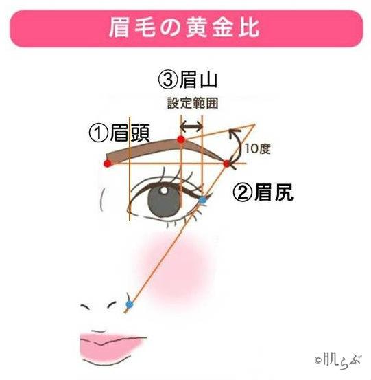 男 メイク メンズ 眉毛 方法