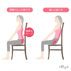 姿勢を良くする方法