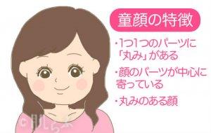 童顔メイク01