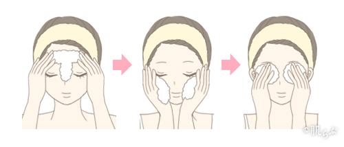 洗顔 石鹸