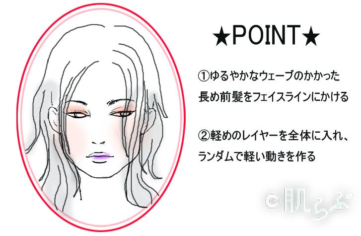 エラ張り 似合う髪形 髪型 四角 輪郭 ヘアスタイル ショート ボブ ロング アップスタイル 似合う 似合わせ 前髪 パーマ ヘアカラー