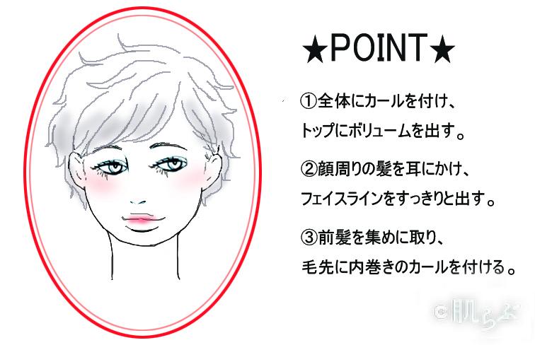丸顔に似合う髪型 輪郭 ヘアスタイル 髪形 小顔 前髪 ロング ショート ボブ アップ 似合わせ ヘアカラー
