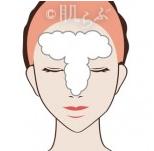 酵素洗顔 ランキング