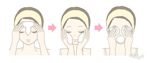 洗顔方法 順番