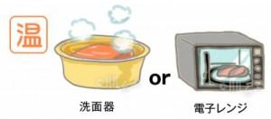 顔 むくみ 解消法 原因 マッサージ ツボ 男 食べ物 冷温パック