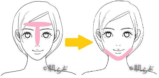 ロゴあり:クレンジング洗顔 Tゾーン Uゾーン