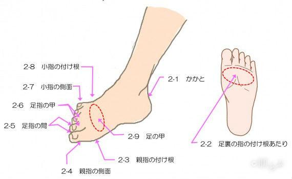 靴ずれ 防止