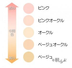ロゴあり:ファンデーション 色 チャート
