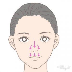 顔 産毛 剃り方