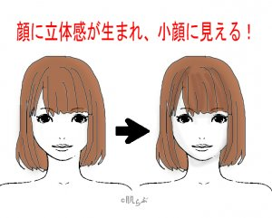 小顔 前髪 イラスト20