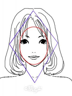 小顔 前髪 イラスト8