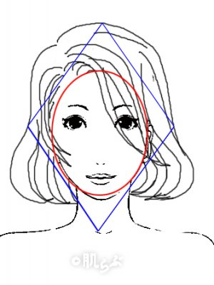 小顔 前髪 イラスト11