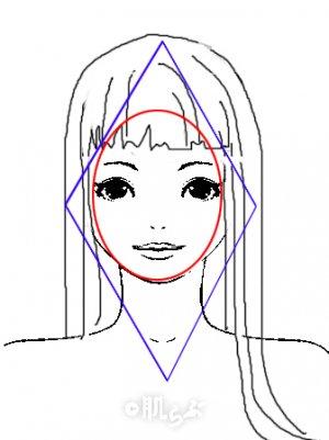 小顔 前髪 イラスト2