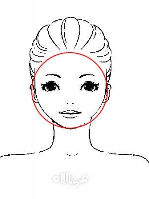 小顔 前髪 イラスト1