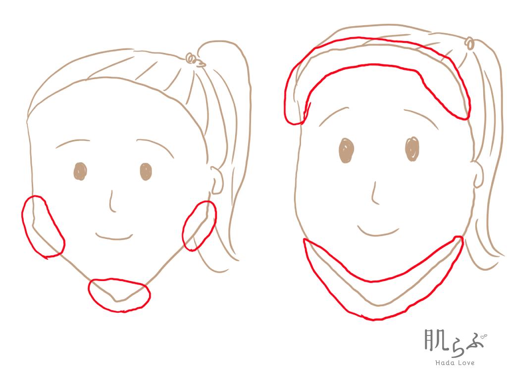 ホームベース型の顔のシェーディングの入れ方