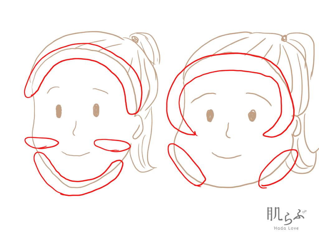 卵型の顔のシェーディングの入れ方